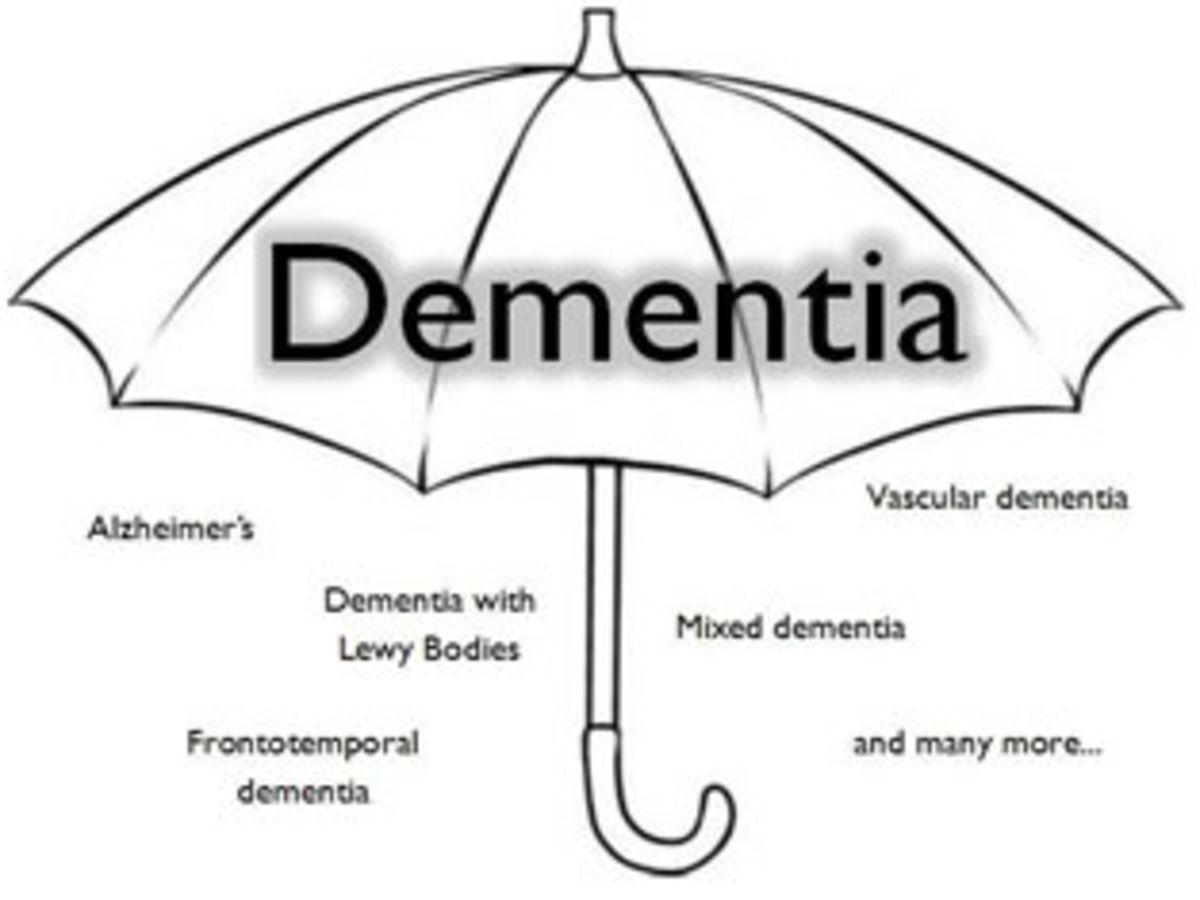 Naučite razliku između demencije i Alzheimerove bolesti